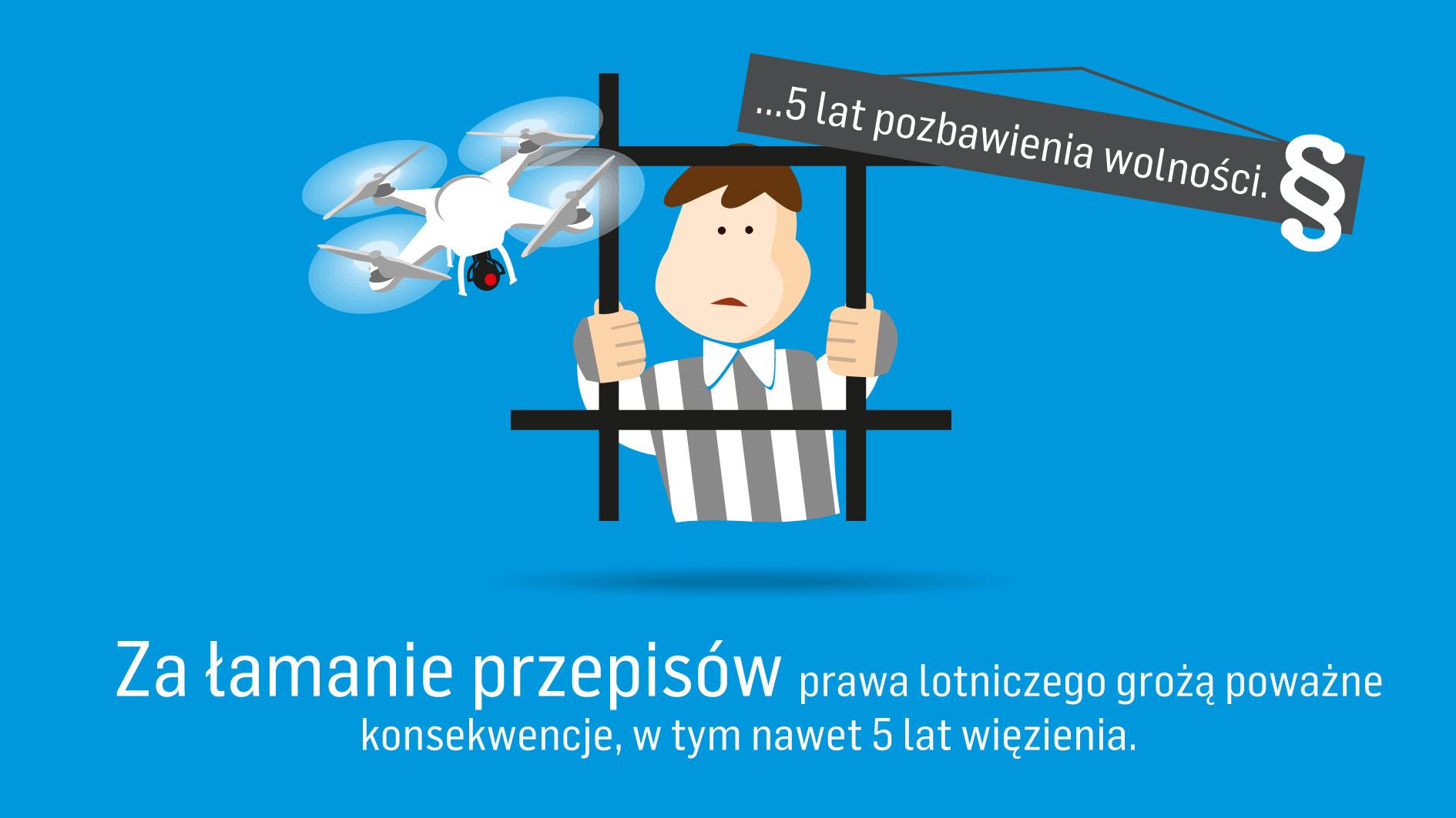 А что там за рубежом: как в мире регулируют полеты дронов