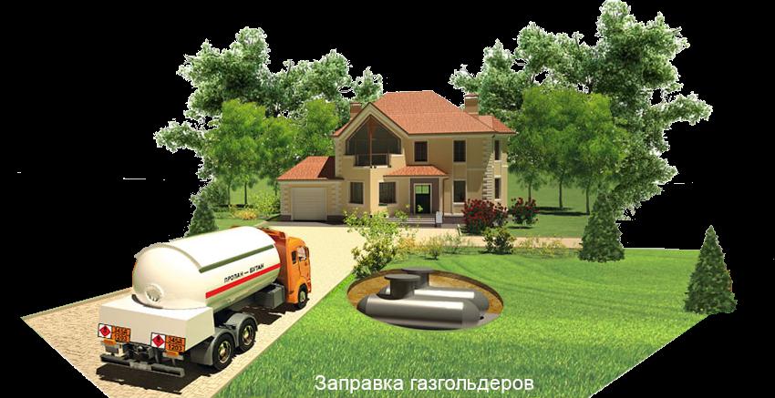 Доставка сжиженного газа с гарантией