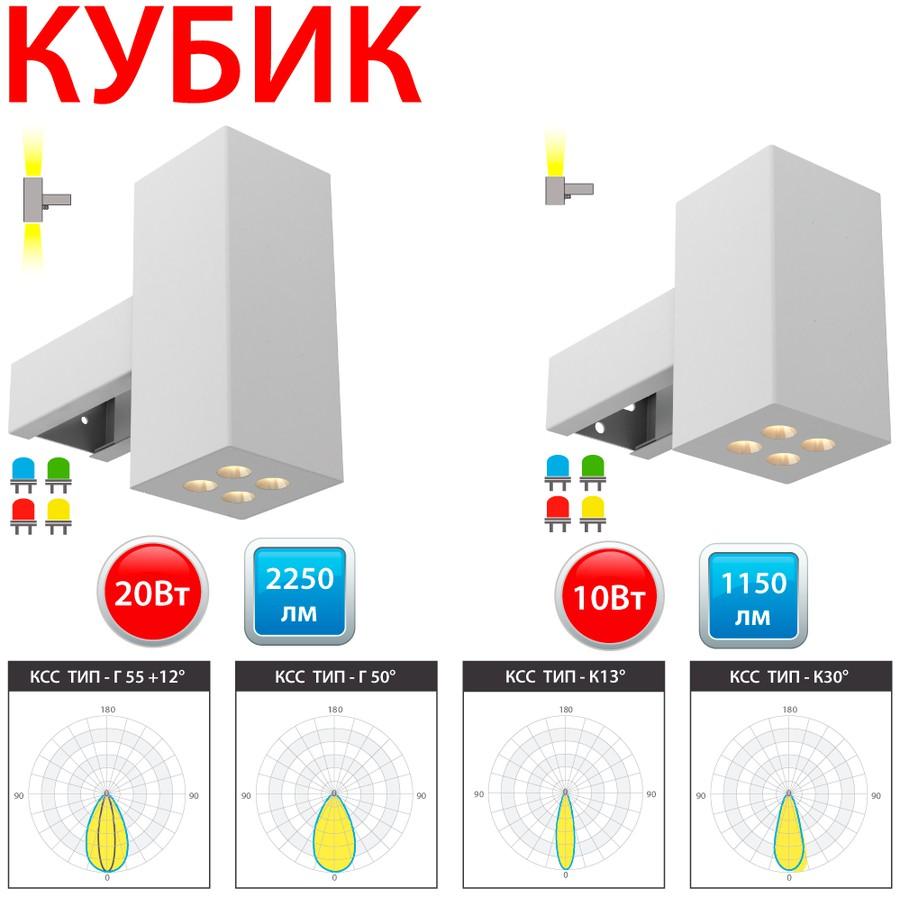 ООО «ЛЕД-Эффект» расширяет ассортимент для архитектурного освещения