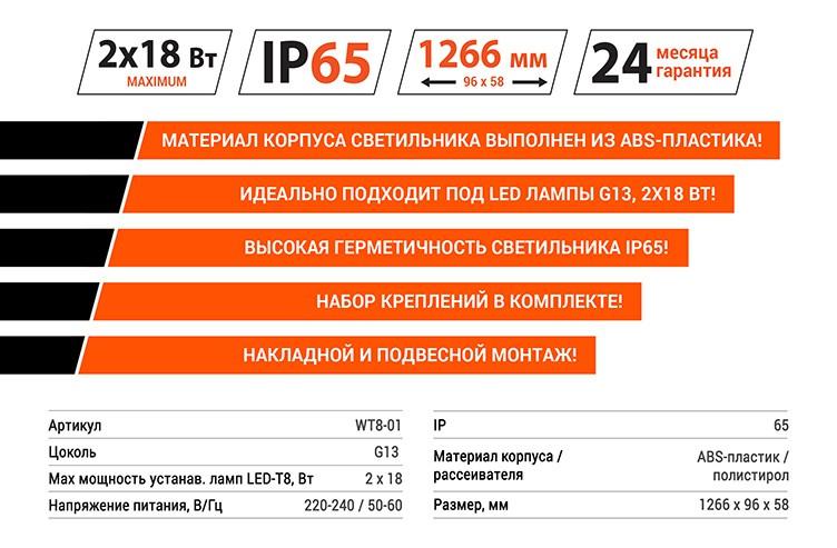 Новинка от компании Wolta — пылевлагозащищенный светильник серии wt8-01