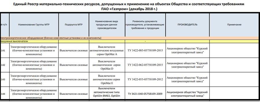Единый реестр МТР