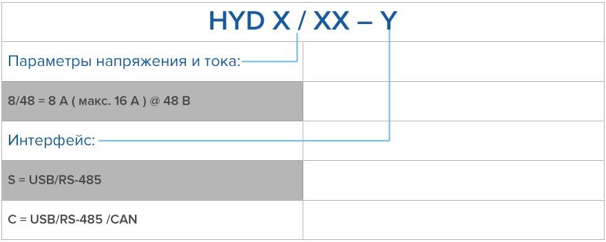 Новинка от АВИ СОЛЮШНС: цифровой контроллер положения для шаговых двигателей Hydra от Ingenia