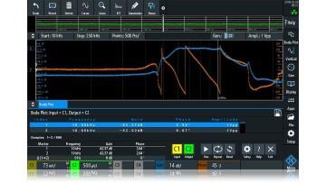 Анализ частотных характеристик по «диаграммам Боде» стал доступен в осциллографах Rohde & Schwarz