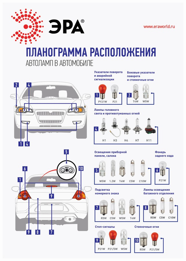 ЭРА наладила выпуск всех типов автомобильных ламп